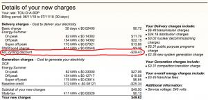 先月は$29.43の節約で、電気代$50以下でした!!