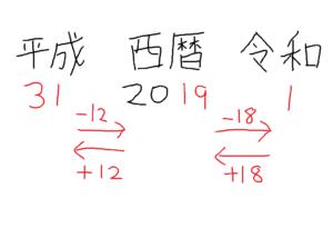 平成31年=西暦2019年=令和元年