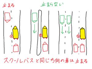 スクールバスで停止するルール